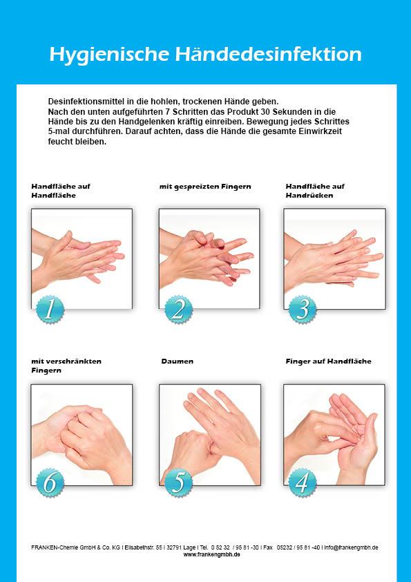 Anleitung zum richtigen Händedesinfizieren